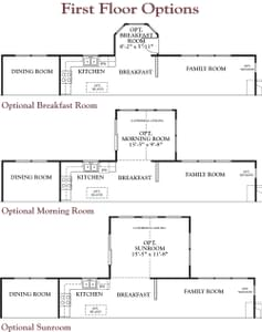 2,488sf New Home